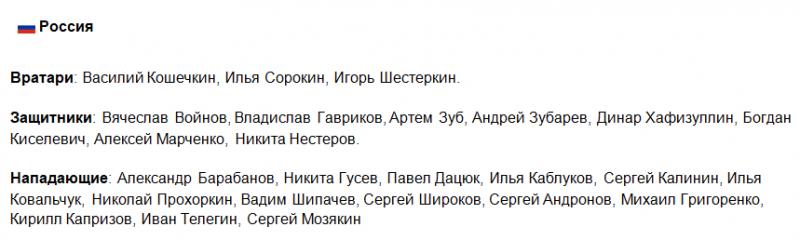 Два года назад Россия выиграла Олимпиаду по хоккею. Как это было.