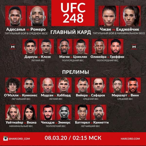 Файткард UFC 248: Адесанья против Ромеро