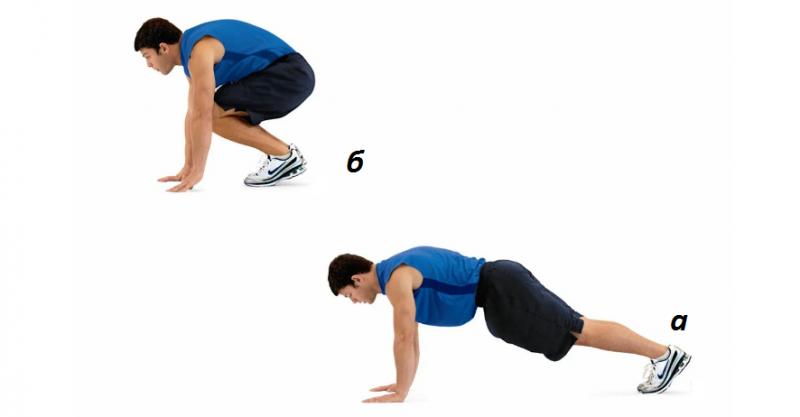 Как сделать плоский живот и рельефный пресс дома? Комплекс из 3-х доступных упражнений