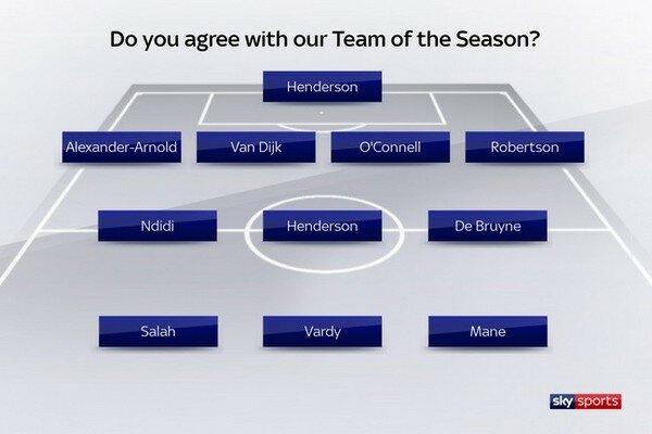 Эксперты собрали сборную сезона АПЛ: с Варди и игроками Шеффилд Юнайтед, но без звезд нескольких грандов