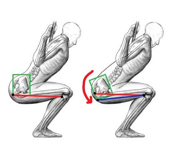 3 ошибки в приседе, травмирующих спину