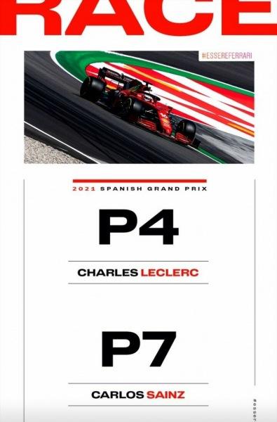 Гениальная Роузи из Мерседес, кошмар для Ред Булл и первый звоночек для Макса Ферстаппена: обзор гонки Гран-при Испании 2021